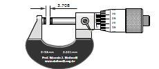 دریافت نرم افزار آموزش میکرومتر ۰٫۲۵ میلی متری با دقت ۰٫۰۰۱ میلی متر