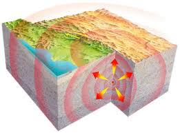 دریافت پاورپوینت زمین شناسی – زلزله