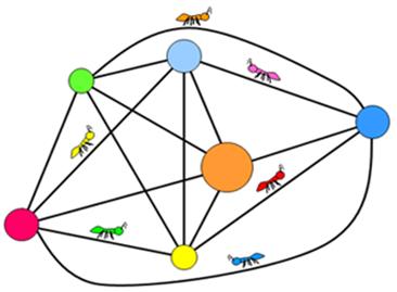 دریافت پروژه الگوریتم مورچه (ACO)